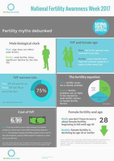 NFAW Myths